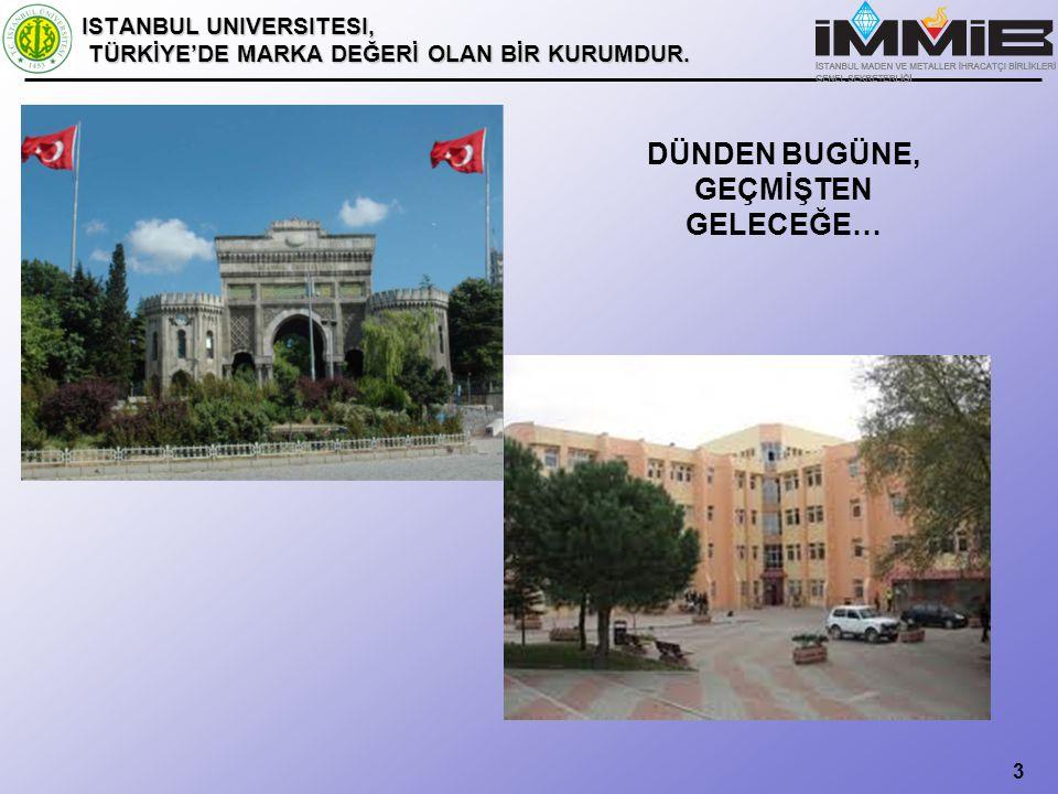 ISTANBUL UNIVERSITESI, TÜRKİYE'DE MARKA DEĞERİ OLAN BİR KURUMDUR.
