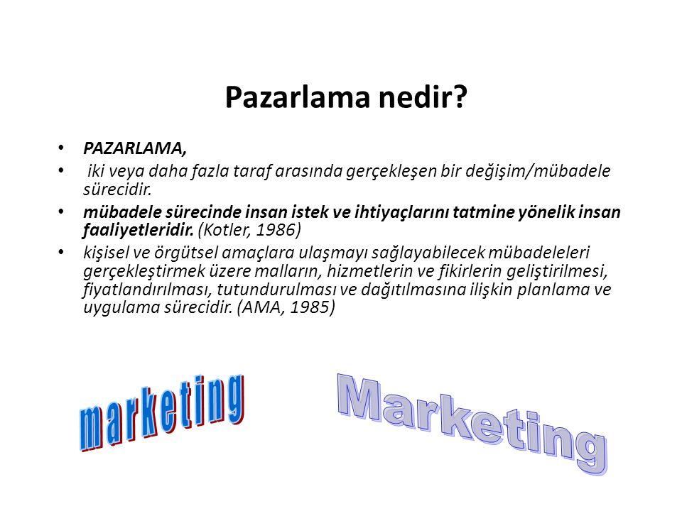 Pazarlama nedir marketing Marketing PAZARLAMA,