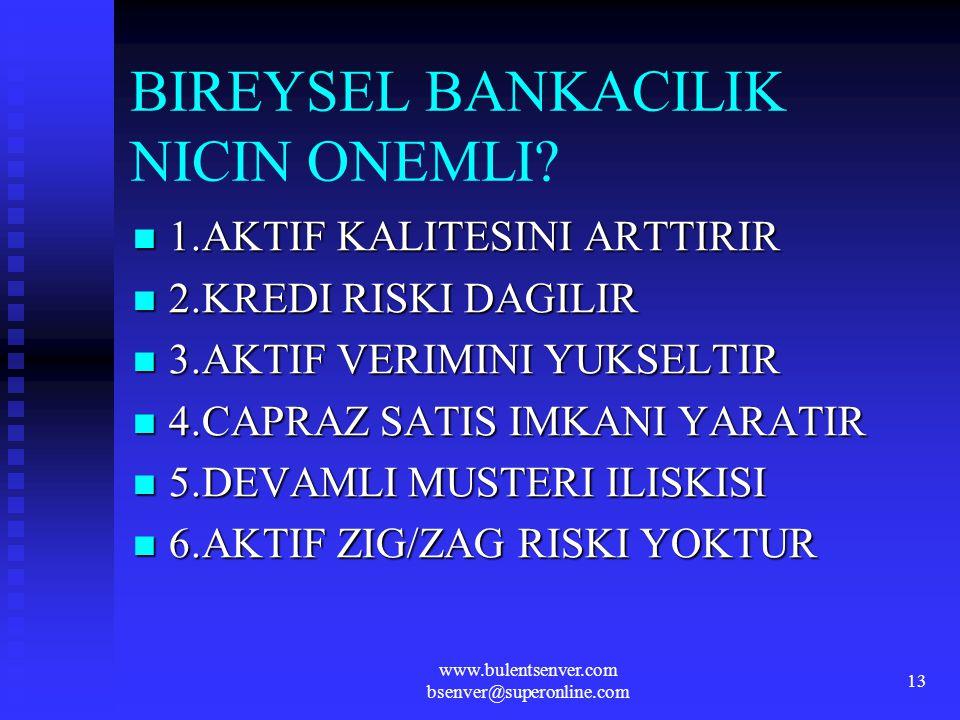 BIREYSEL BANKACILIK NICIN ONEMLI