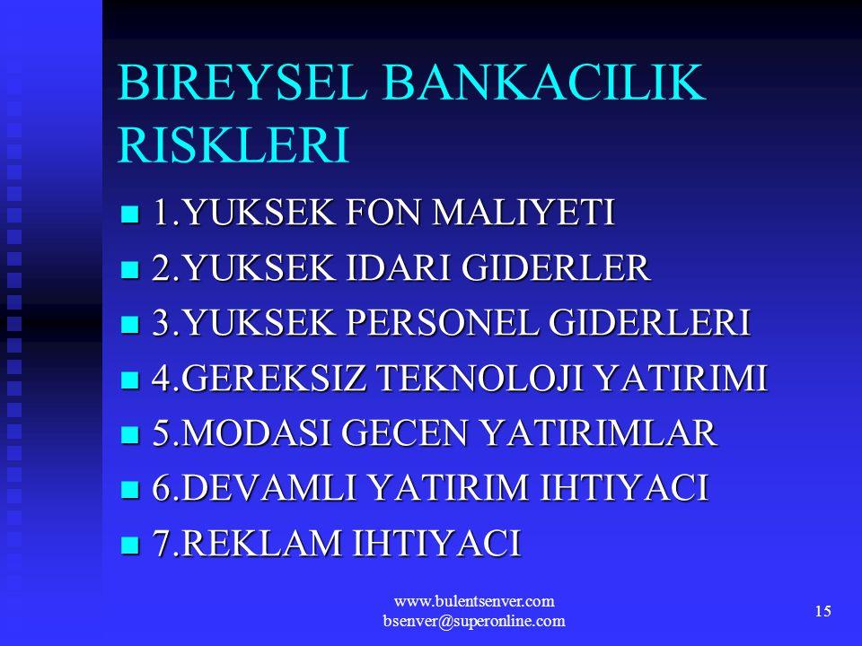 BIREYSEL BANKACILIK RISKLERI