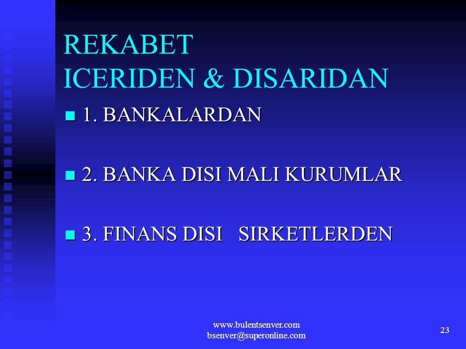 REKABET ICERIDEN & DISARIDAN