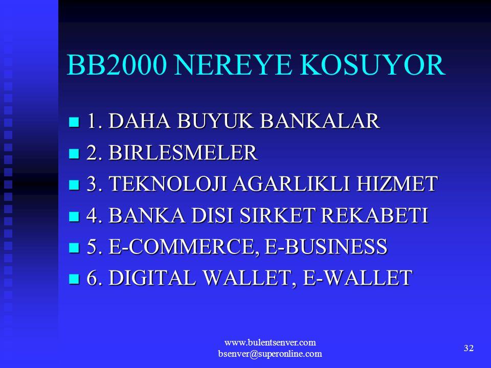 www.bulentsenver.com bsenver@superonline.com