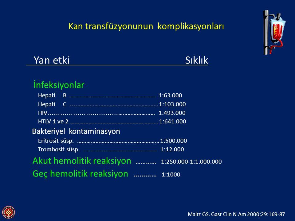 Kan transfüzyonunun komplikasyonları