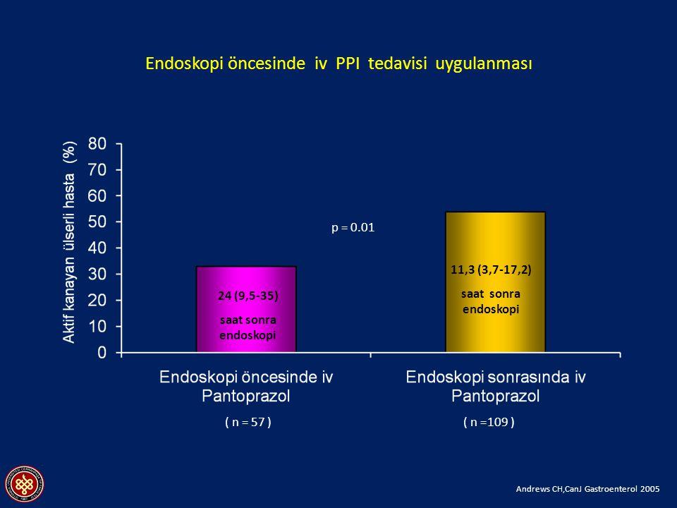 Endoskopi öncesinde iv PPI tedavisi uygulanması