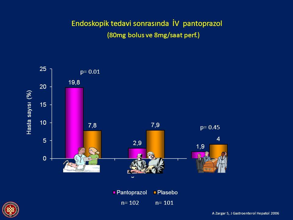 Endoskopik tedavi sonrasında İV pantoprazol (80mg bolus ve 8mg/saat perf.)