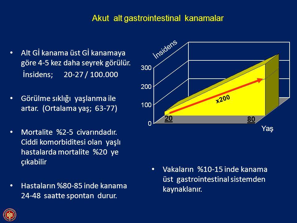 Akut alt gastrointestinal kanamalar