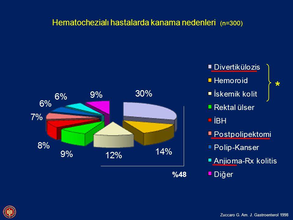 Hematochezialı hastalarda kanama nedenleri (n=300)