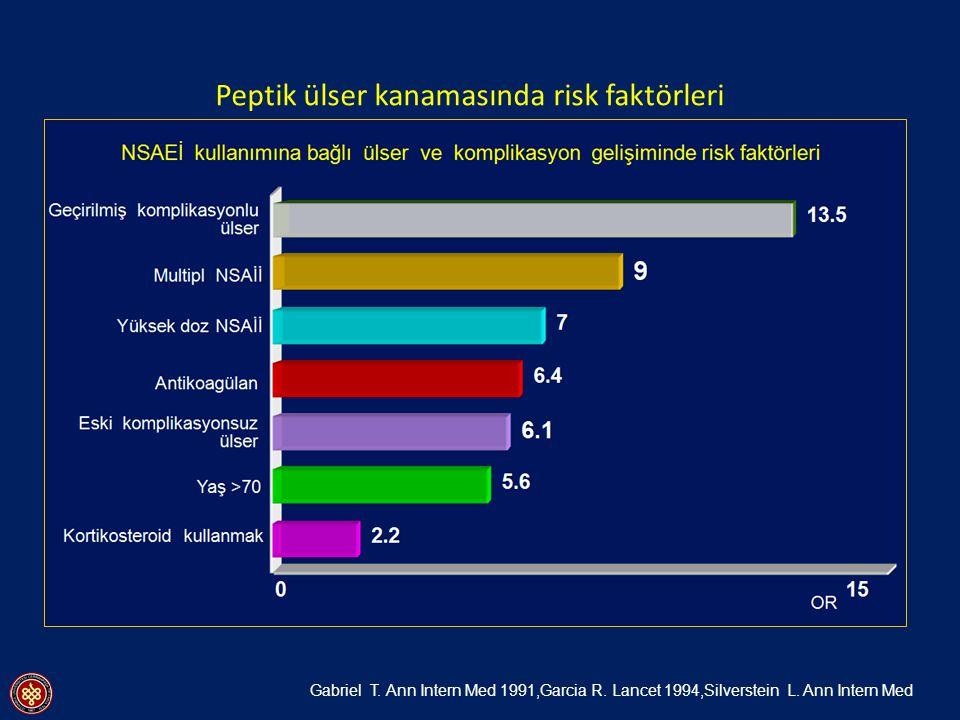 Peptik ülser kanamasında risk faktörleri