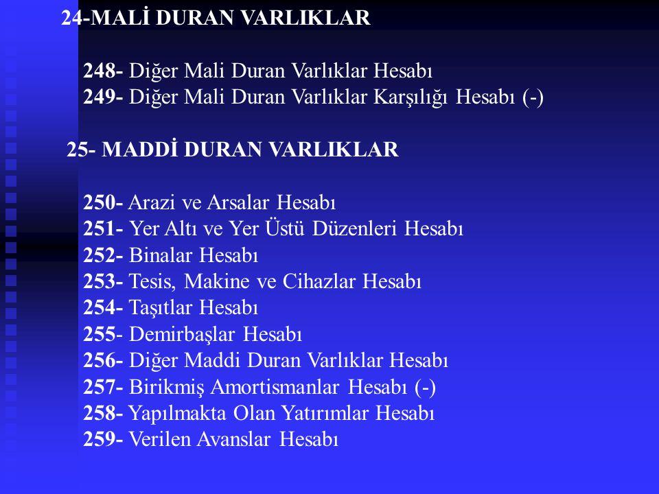 24-MALİ DURAN VARLIKLAR 248- Diğer Mali Duran Varlıklar Hesabı. 249- Diğer Mali Duran Varlıklar Karşılığı Hesabı (-)