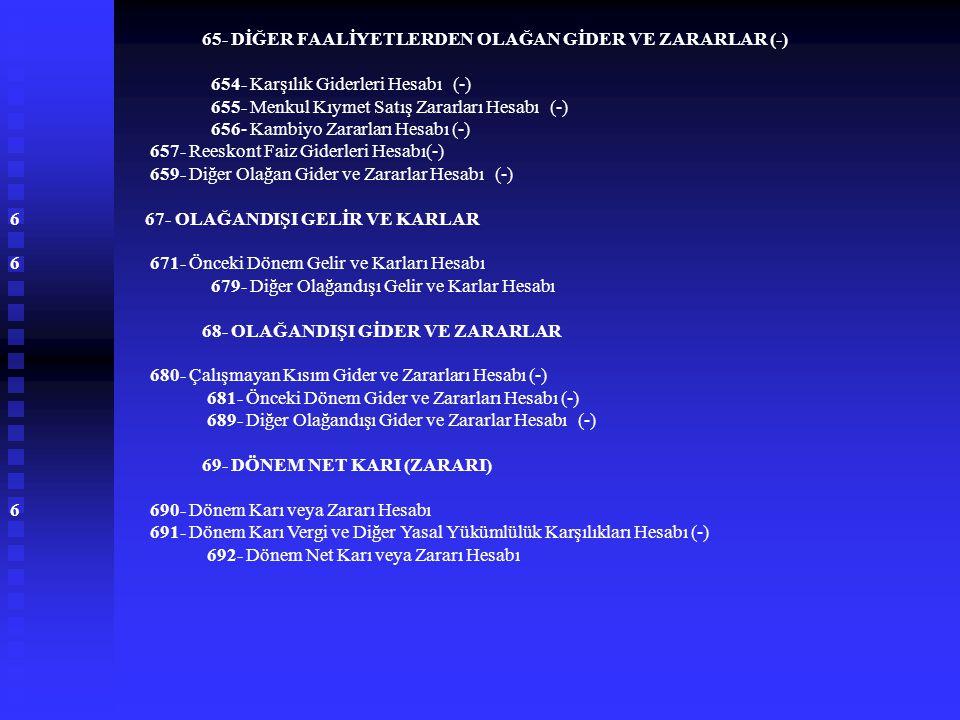 65- DİĞER FAALİYETLERDEN OLAĞAN GİDER VE ZARARLAR (-) 654- Karşılık Giderleri Hesabı (-) 655- Menkul Kıymet Satış Zararları Hesabı (-)