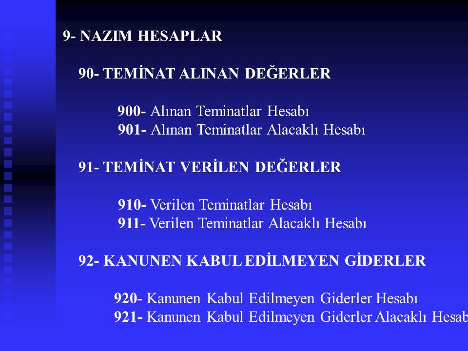 9- NAZIM HESAPLAR 90- TEMİNAT ALINAN DEĞERLER. 900- Alınan Teminatlar Hesabı. 901- Alınan Teminatlar Alacaklı Hesabı.