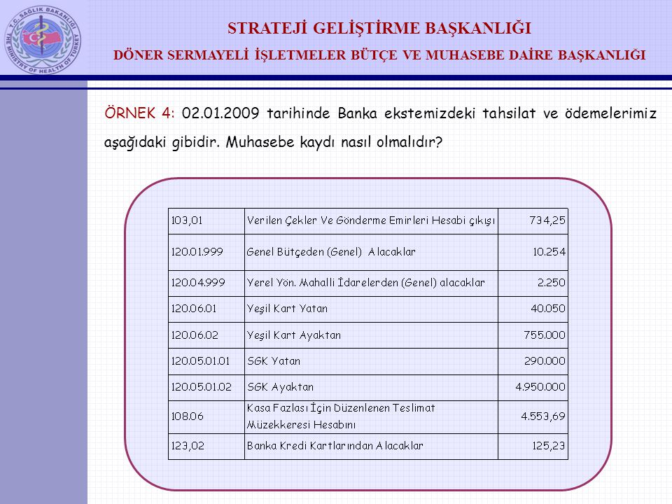 ÖRNEK 4: 02.01.2009 tarihinde Banka ekstemizdeki tahsilat ve ödemelerimiz aşağıdaki gibidir.