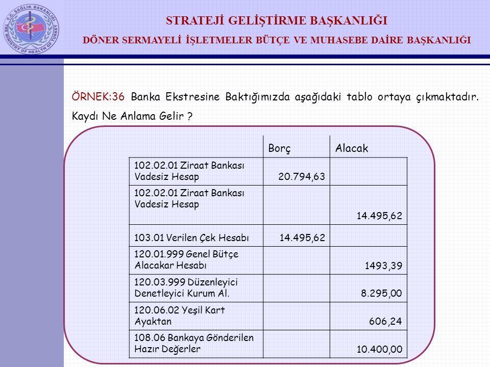 ÖRNEK:36 Banka Ekstresine Baktığımızda aşağıdaki tablo ortaya çıkmaktadır. Kaydı Ne Anlama Gelir