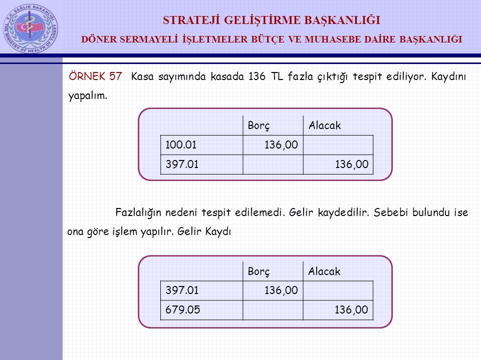 ÖRNEK 57 Kasa sayımında kasada 136 TL fazla çıktığı tespit ediliyor