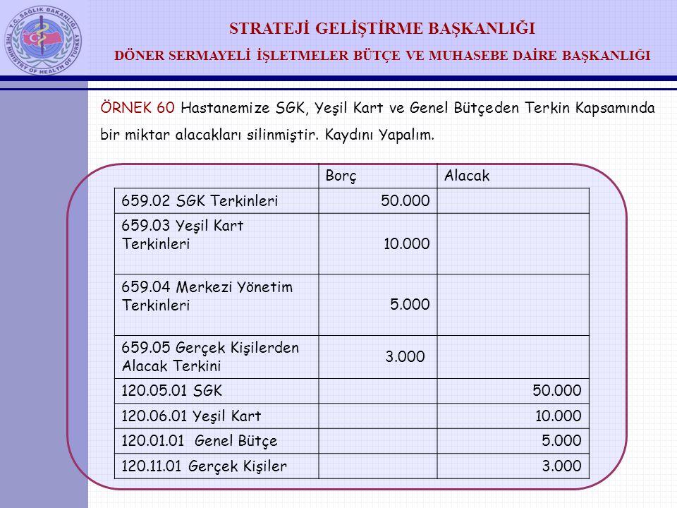 ÖRNEK 60 Hastanemize SGK, Yeşil Kart ve Genel Bütçeden Terkin Kapsamında bir miktar alacakları silinmiştir. Kaydını Yapalım.