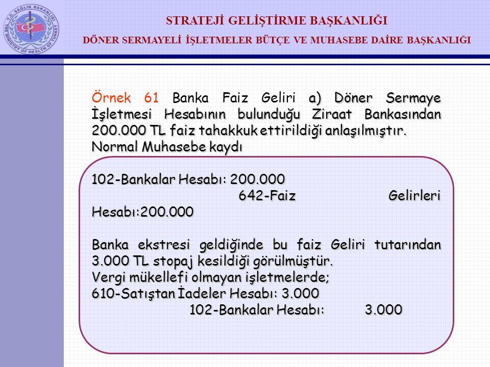 Örnek 61 Banka Faiz Geliri a) Döner Sermaye İşletmesi Hesabının bulunduğu Ziraat Bankasından 200.000 TL faiz tahakkuk ettirildiği anlaşılmıştır.