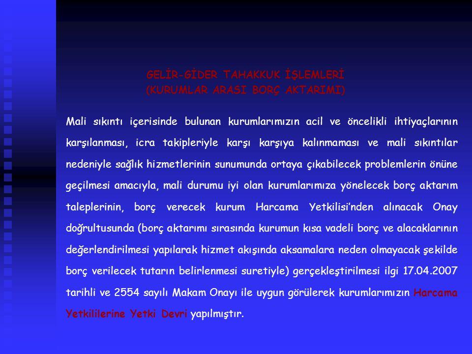 GELİR-GİDER TAHAKKUK İŞLEMLERİ (KURUMLAR ARASI BORÇ AKTARIMI)