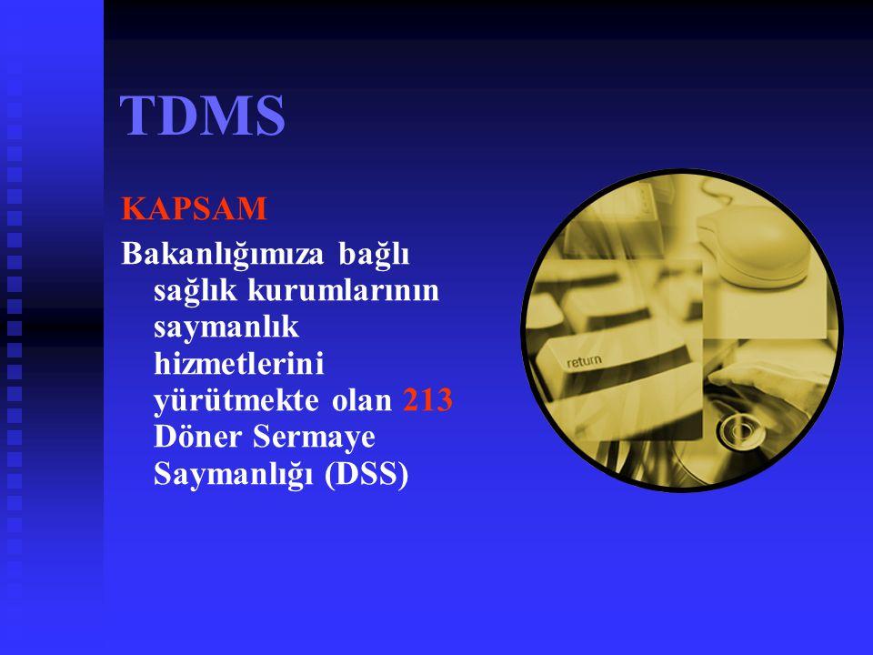 TDMS KAPSAM.