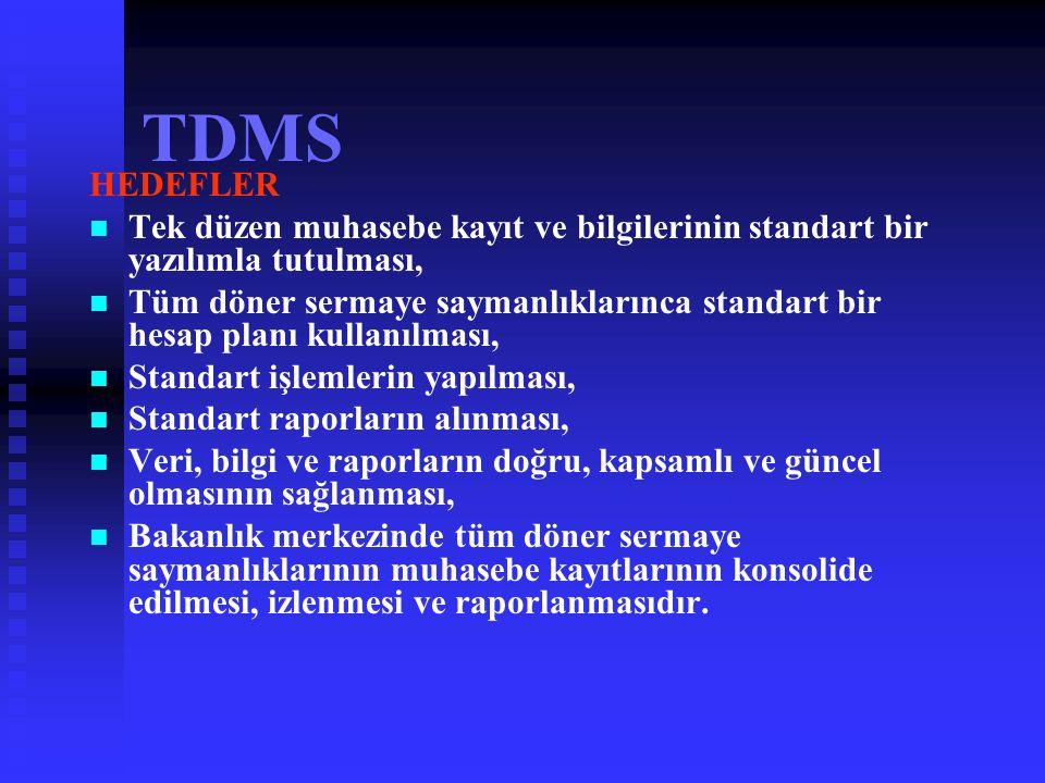 TDMS HEDEFLER. Tek düzen muhasebe kayıt ve bilgilerinin standart bir yazılımla tutulması,