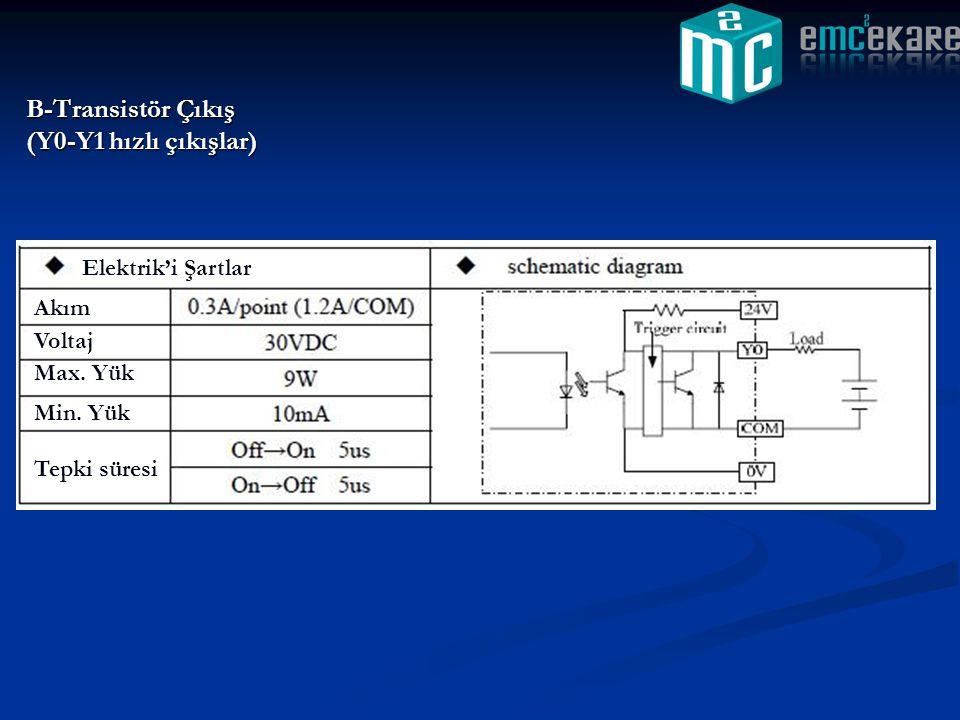 B-Transistör Çıkış (Y0-Y1 hızlı çıkışlar)