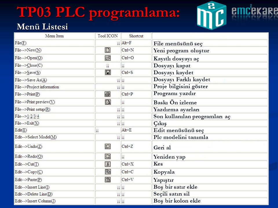 TP03 PLC programlama: Menü Listesi