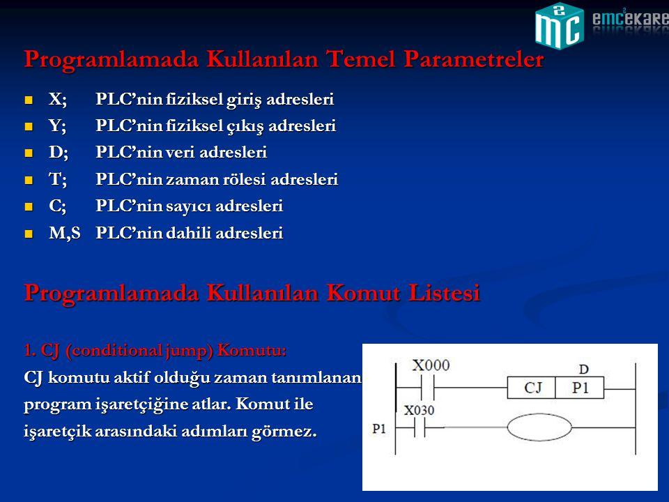 Programlamada Kullanılan Temel Parametreler