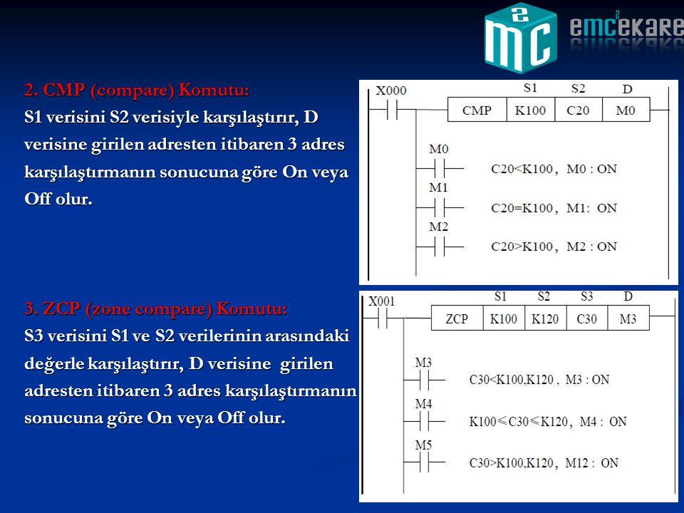 2. CMP (compare) Komutu: S1 verisini S2 verisiyle karşılaştırır, D. verisine girilen adresten itibaren 3 adres.
