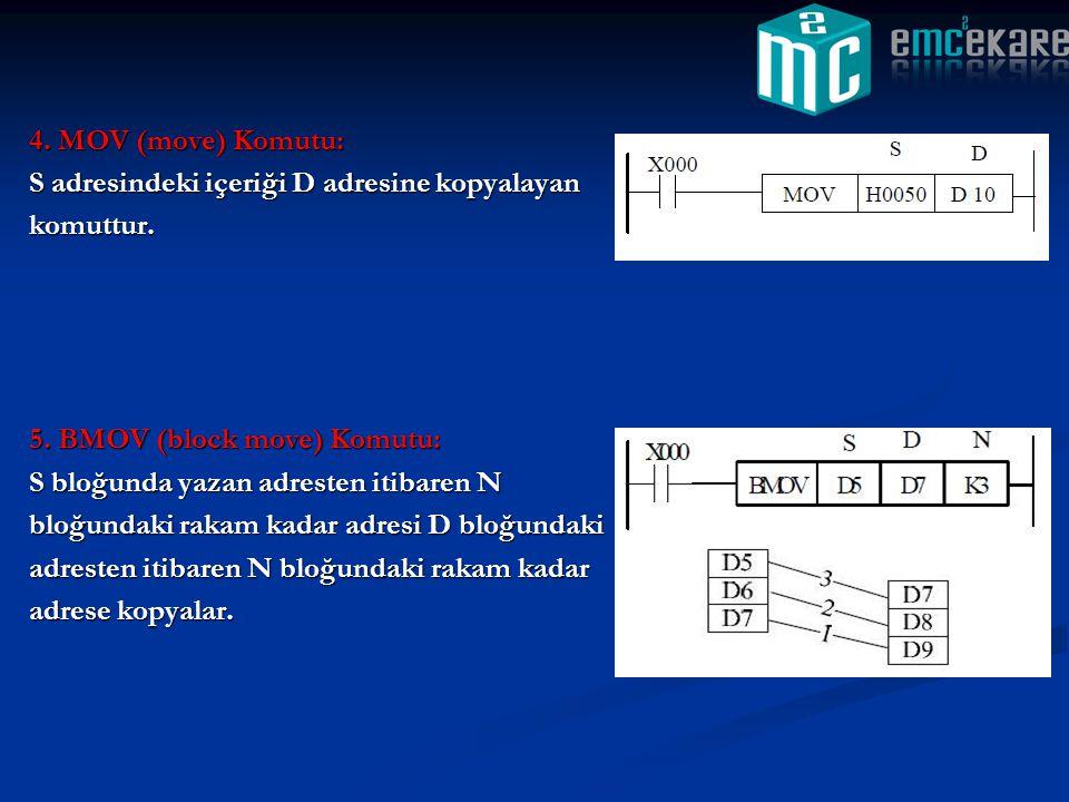4. MOV (move) Komutu: S adresindeki içeriği D adresine kopyalayan. komuttur. 5. BMOV (block move) Komutu: