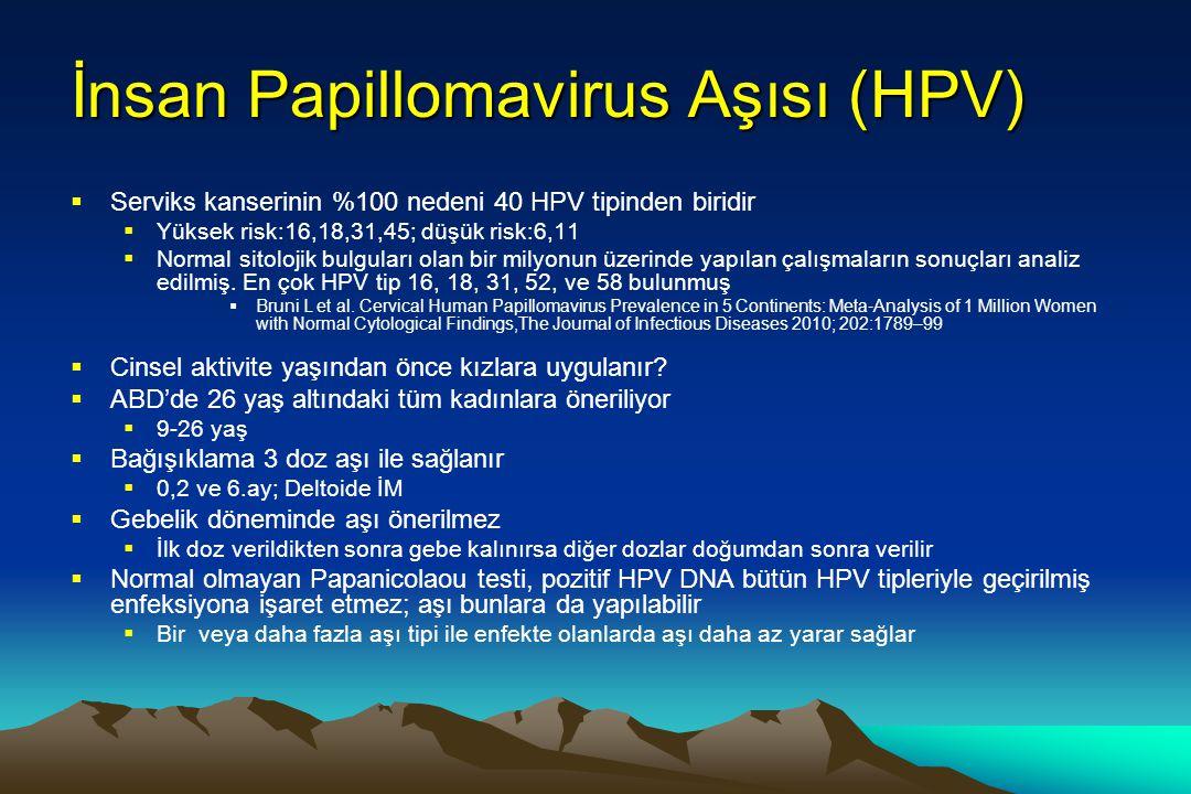 İnsan Papillomavirus Aşısı (HPV)