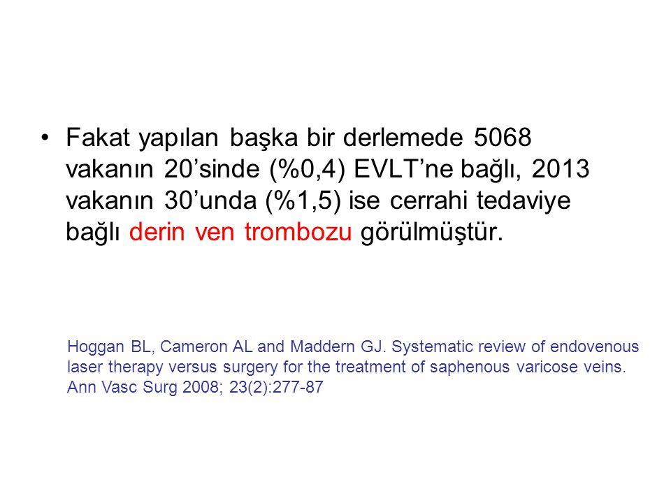 Fakat yapılan başka bir derlemede 5068 vakanın 20'sinde (%0,4) EVLT'ne bağlı, 2013 vakanın 30'unda (%1,5) ise cerrahi tedaviye bağlı derin ven trombozu görülmüştür.