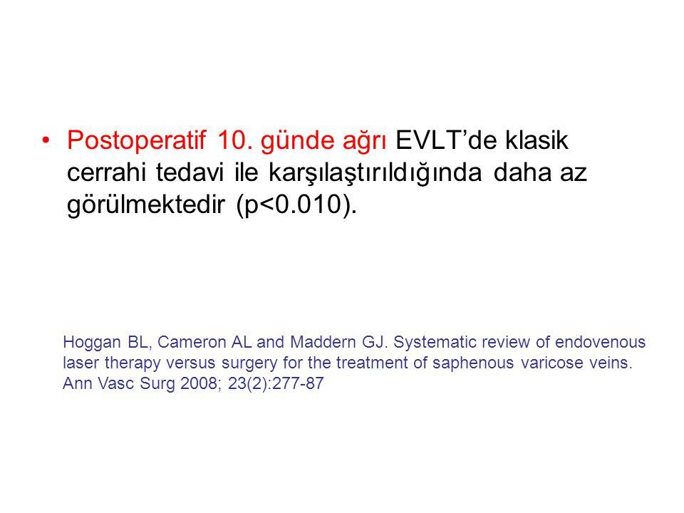 Postoperatif 10. günde ağrı EVLT'de klasik cerrahi tedavi ile karşılaştırıldığında daha az görülmektedir (p<0.010).