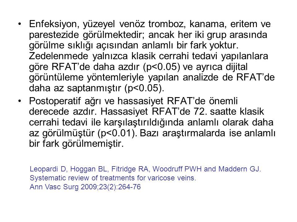 Enfeksiyon, yüzeyel venöz tromboz, kanama, eritem ve parestezide görülmektedir; ancak her iki grup arasında görülme sıklığı açısından anlamlı bir fark yoktur. Zedelenmede yalnızca klasik cerrahi tedavi yapılanlara göre RFAT'de daha azdır (p<0.05) ve ayrıca dijital görüntüleme yöntemleriyle yapılan analizde de RFAT'de daha az saptanmıştır (p<0.05).