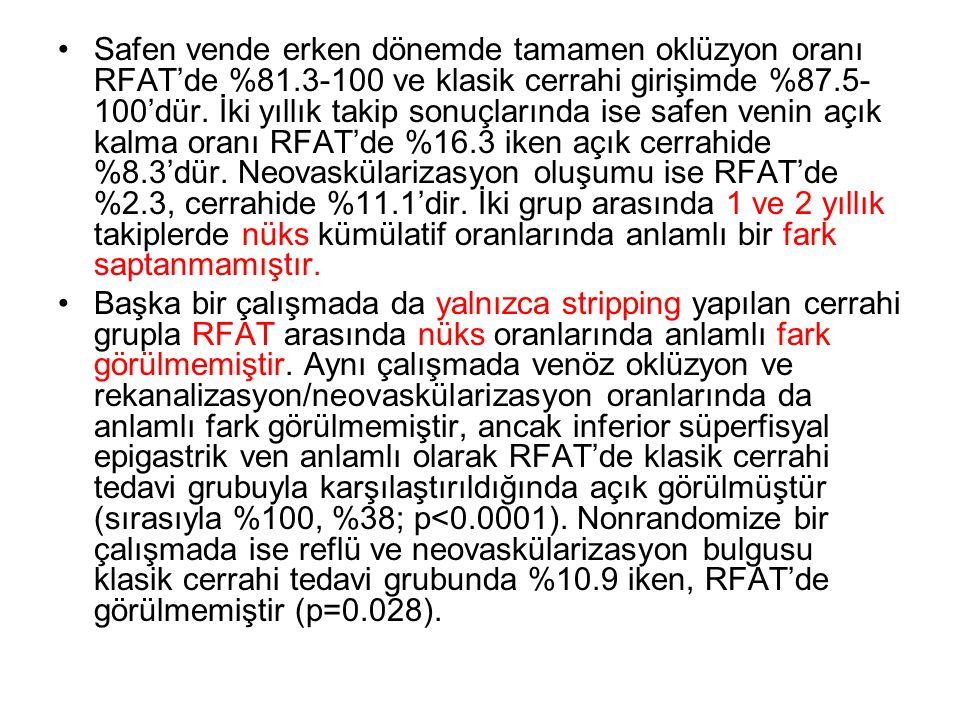 Safen vende erken dönemde tamamen oklüzyon oranı RFAT'de %81
