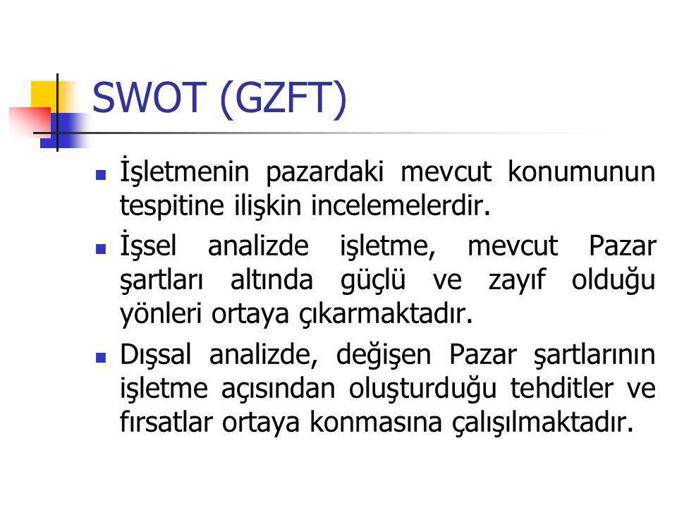 SWOT (GZFT) İşletmenin pazardaki mevcut konumunun tespitine ilişkin incelemelerdir.