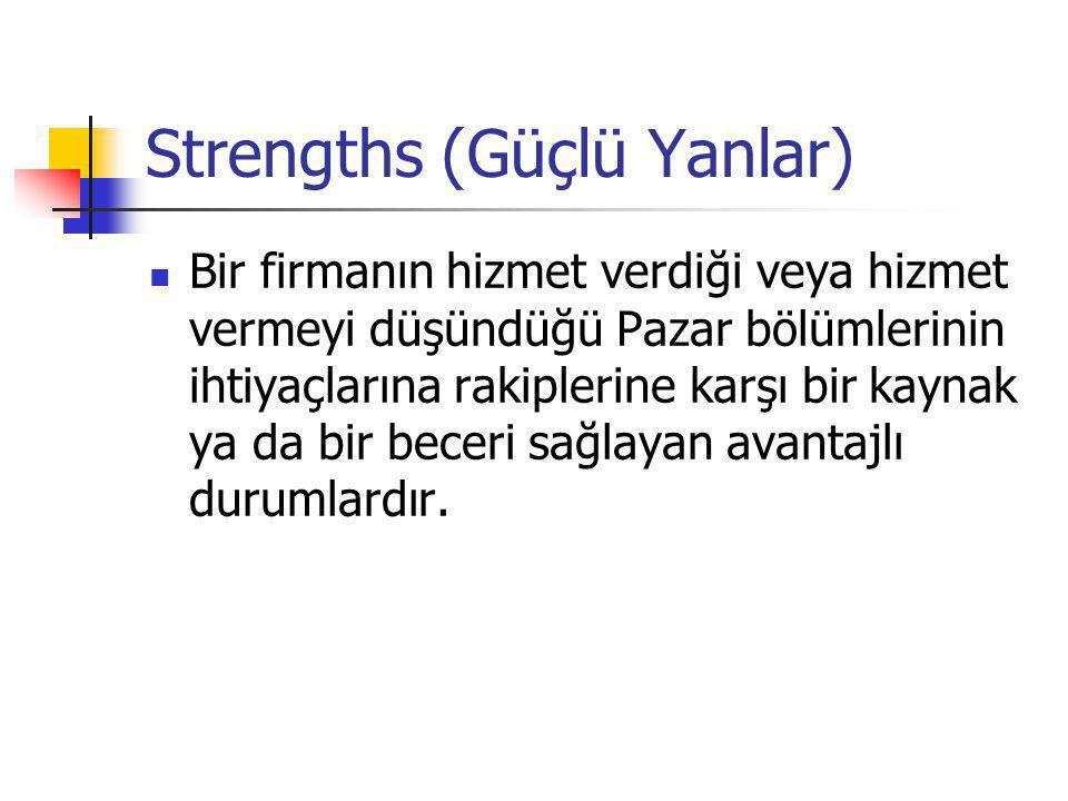 Strengths (Güçlü Yanlar)