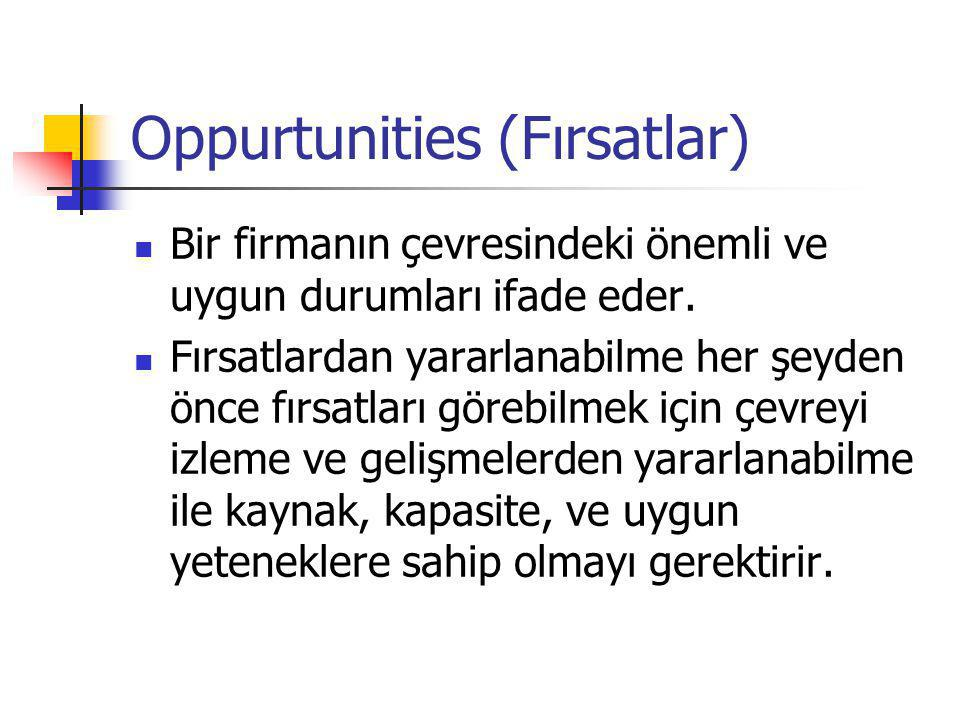 Oppurtunities (Fırsatlar)