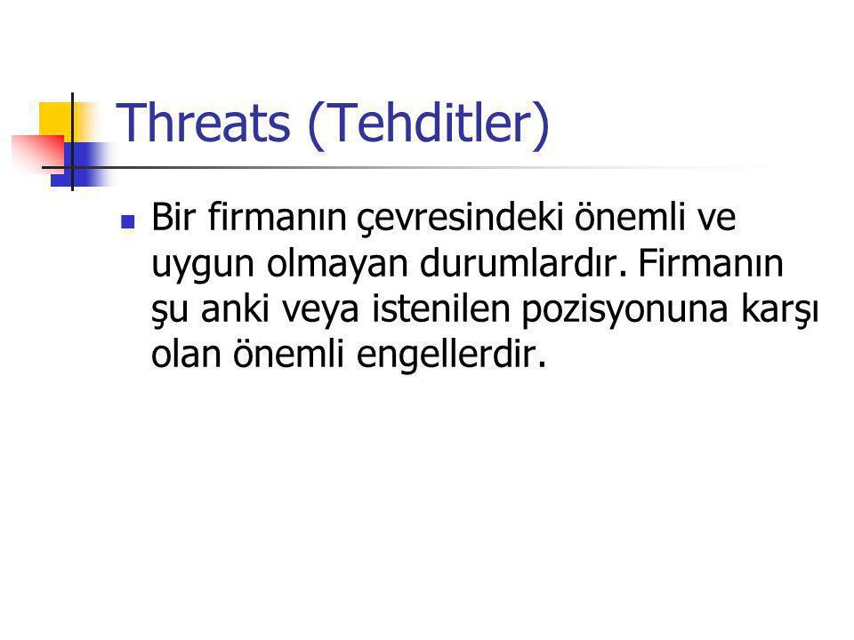 Threats (Tehditler)