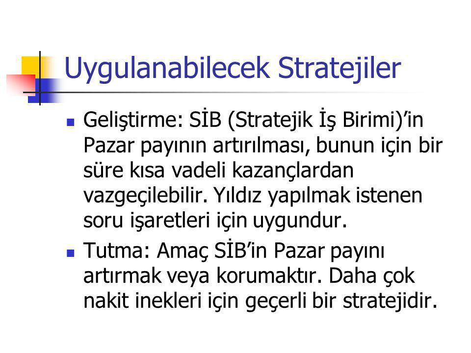 Uygulanabilecek Stratejiler