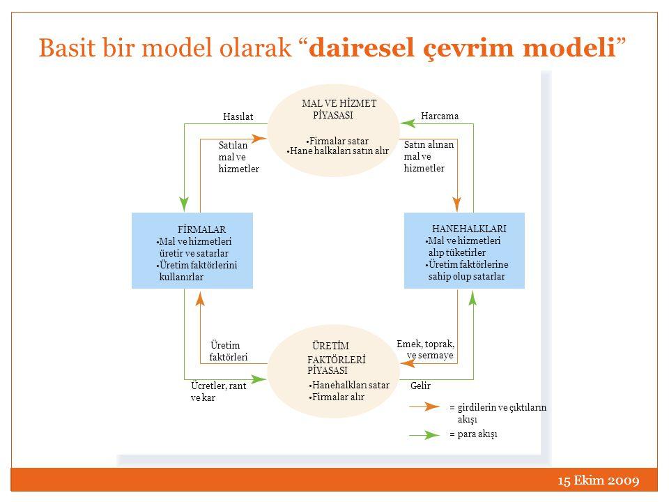 Basit bir model olarak dairesel çevrim modeli