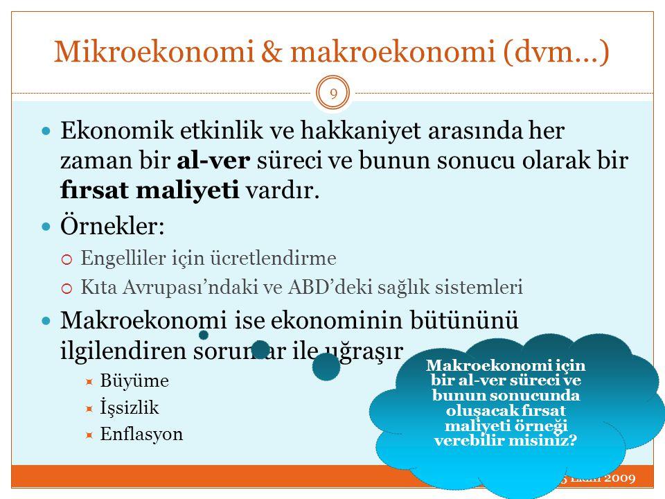Mikroekonomi & makroekonomi (dvm…)