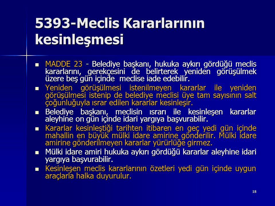 5393-Meclis Kararlarının kesinleşmesi