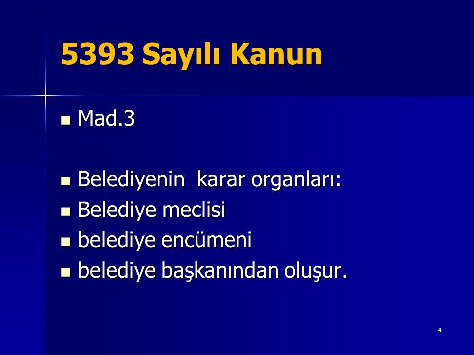 5393 Sayılı Kanun Mad.3 Belediyenin karar organları: Belediye meclisi