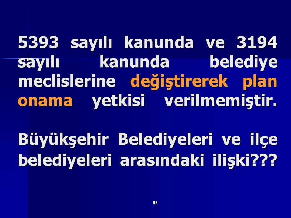 5393 sayılı kanunda ve 3194 sayılı kanunda belediye meclislerine değiştirerek plan onama yetkisi verilmemiştir. Büyükşehir Belediyeleri ve ilçe belediyeleri arasındaki ilişki