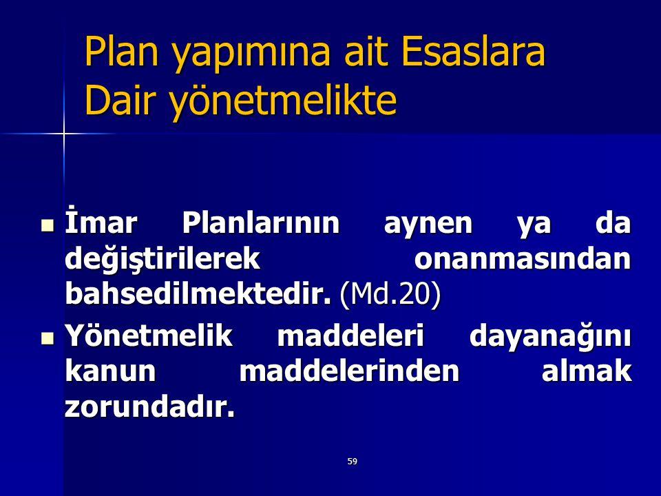 Plan yapımına ait Esaslara Dair yönetmelikte