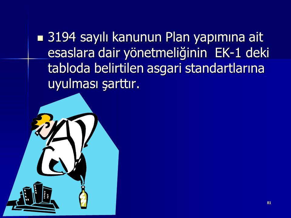 3194 sayılı kanunun Plan yapımına ait esaslara dair yönetmeliğinin EK-1 deki tabloda belirtilen asgari standartlarına uyulması şarttır.