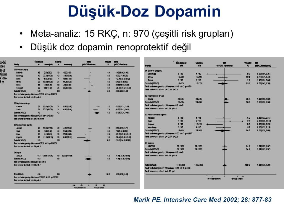 Marik PE. Intensive Care Med 2002; 28: 877-83