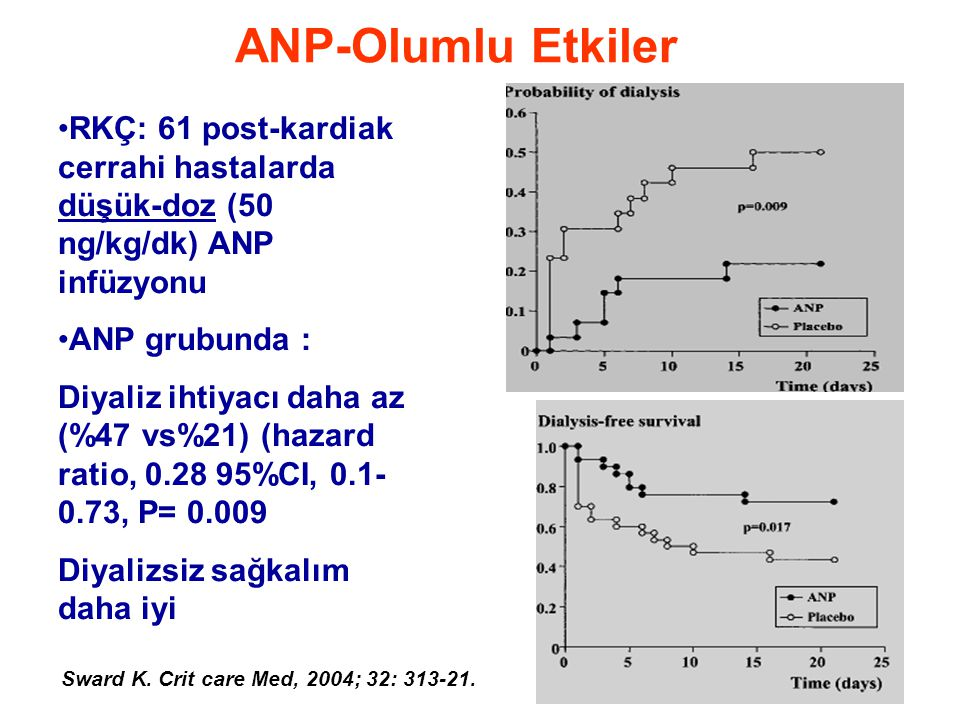 Sward K. Crit care Med, 2004; 32: 313-21.