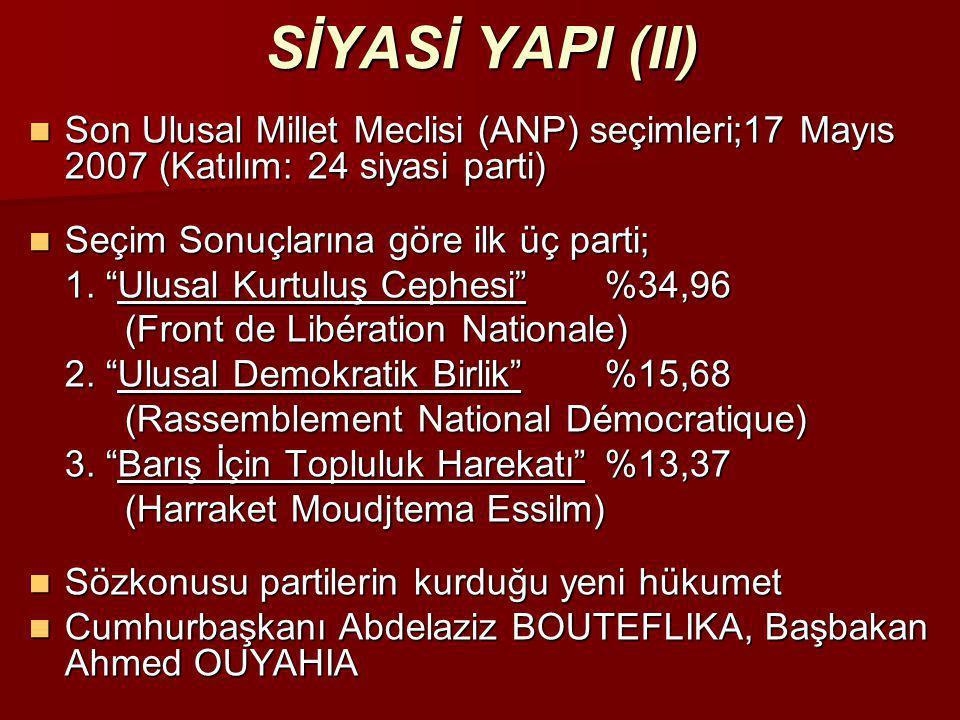 SİYASİ YAPI (II) Son Ulusal Millet Meclisi (ANP) seçimleri;17 Mayıs 2007 (Katılım: 24 siyasi parti)