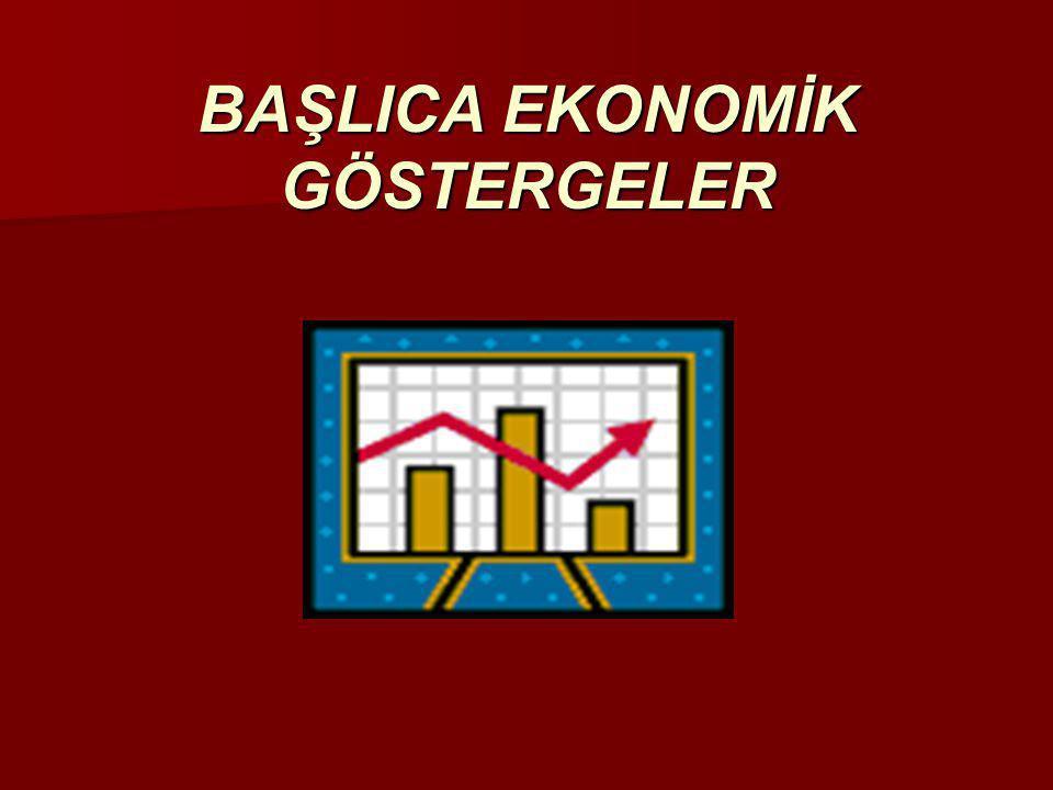 BAŞLICA EKONOMİK GÖSTERGELER