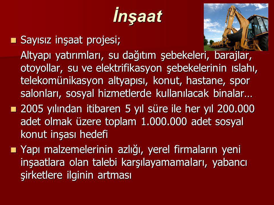 İnşaat Sayısız inşaat projesi;